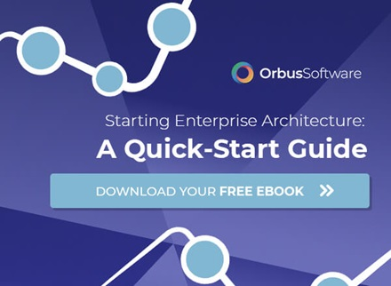Starting Enterprise Architecture A Quick Start Guide