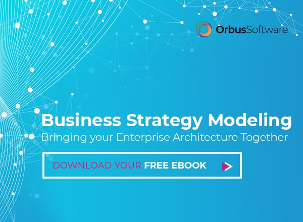 Business Strategy Modeling