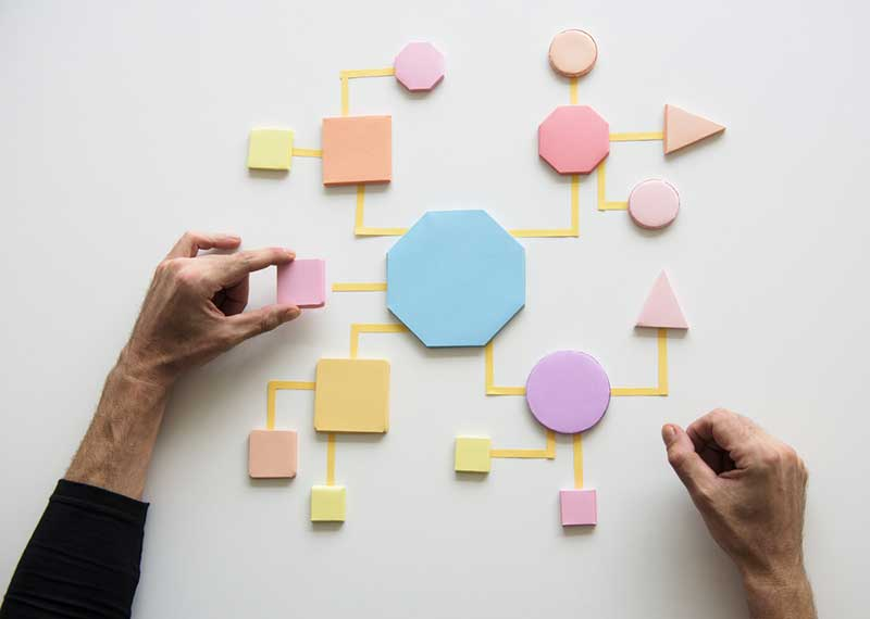 flat wooden shapes depicting a flow diagram